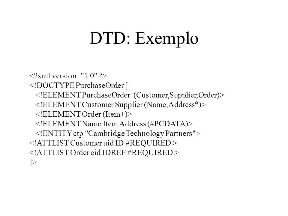 DTD: Exemplo < xml version= 1.0 > <!DOCTYPE PurchaseOrder [